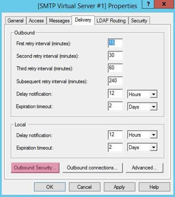 Отправка Почты Через Внешние Smtp Сервера
