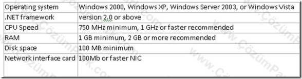 Citrix Xen Server Bölüm 2 Xen center kurulumu ve konfigurasyonu
