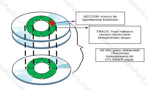 disk management in linux pdf