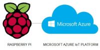 Raspberry Pi Sensör verilerinin Node.Js ile Azure IoT Hub'a Gönderilmesi