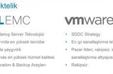 Dell EMC VxRail Hyper-Converged Infrastructure