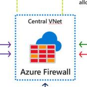 Azure Firewall için Yeni İki Özellik Duyuruldu