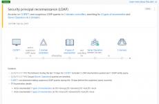 Active Directory Saldırılarının Temeli- LDAP Keşfi- LDAP Reconnaissance