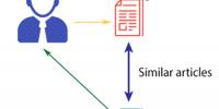 Spark Makine Öğrenimi ile Öneri Sistemleri – I