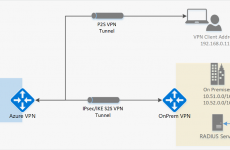 Azure ile Remote Access Server Kullanarak Site to Site Virtual Private Network