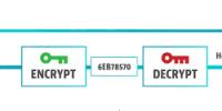 .NET CORE ile Şifreleme ve Şifre Çözme (Encryption-Decryption)