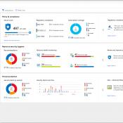 Azure Security Center üzerinde SQL için Yeni İyileştirme Önerileri Yayınlandı- Azure Security Center launched new SQL Recommendations