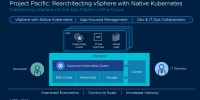 Vmware Project Pacific ile Kubernetes Yönetimi
