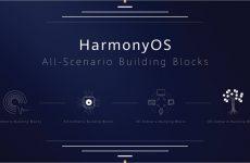 Huawei Resmi Olarak Yeni İşletim Sistemini Tanıttı: HarmonyOS