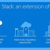 Microsoft Azure, Azure Stack ve Azure Stack HCI Nedir?
