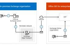Exchange EDGE Server ile Hybrid Deployment – Bölüm 1