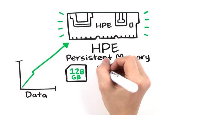 HPE Persistent Memory ile Tabuları Yıkın