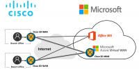 Cisco ve Microsoft SD-WAN ve Bulut Bağlantılarını Geliştirmek İçin Teknoloji Ortaklığını açıkladı