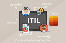 ITIL V3 ve ITIL V4 Hakkında Bilmeniz Gereken Her Şey