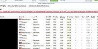 1.3 Milyon Hint Kredi Kartı Dark Web'de Satışa Sunuldu