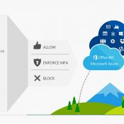 Conditional Access ile ActiveSync Erişiminin Engellenmesi