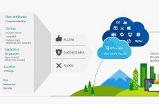 Conditional Access ile ActiveSync Erişiminin Engellenmesi