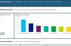 Azure Portal Dashboard Yönetimi Nasıl Yapılır?
