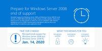 Windows Server 2008 Desteği Sona Eriyor: Hazır mısınız?