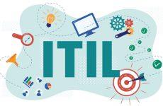 ITIL Sözlüğü – Günlük Hayatta BT Terimlerini Doğru ve Yerinde Kullanıyor Muyuz?