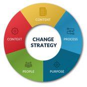Teknik Boyutuyla ITIL Change Management
