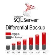 SQL Server'da Backup Stratejileri-3 Differential Backup Kavramı ve Kullanımı