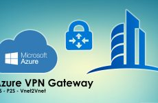 Azure VPN Gateway nedir?
