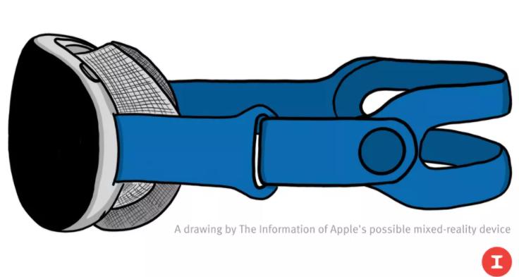 Analistler Apple gözlüğü