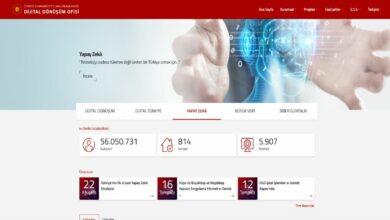Türkiye Cumhuriyeti Cumhurbaşkanlığı Dijital Dönüşüm Ofisi yapay zeka